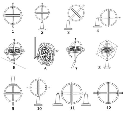 Cómo usar un Giroscopio
